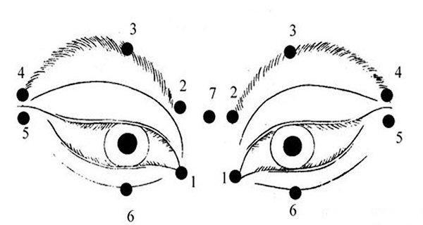 9 приемов, чтобы вернуть себе зрение 5-летней давности.