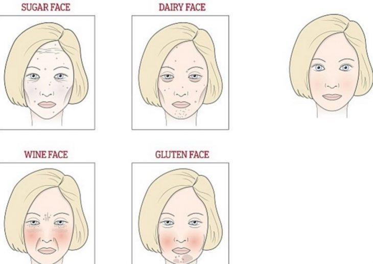 Список продуктов, оказывающих негативное влияние на женскую красоту