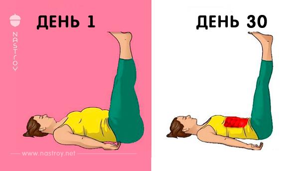 Тренировка с помощью которой вы можете полностью изменить ваше тело!!!