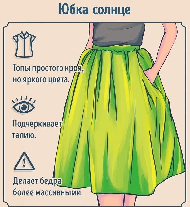 Полезная шпаргалка: Виды юбок: как, кому и с чем носить.