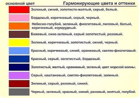 Как сочетать цвета правильно. Сохраните чтобы не потерять!