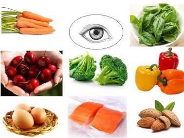 Важная информация. 6 Советов как сохранить зрение.